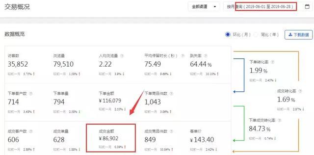 价值2280元京东无货源店群单店收入过万视频教程