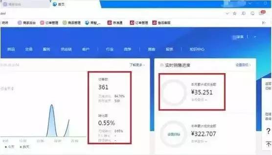 价值2280元京东无货源店群单店收入过万视频教程 第2张