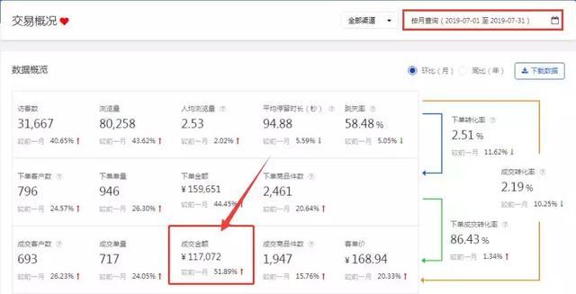 价值2280元京东无货源店群单店收入过万视频教程 第3张