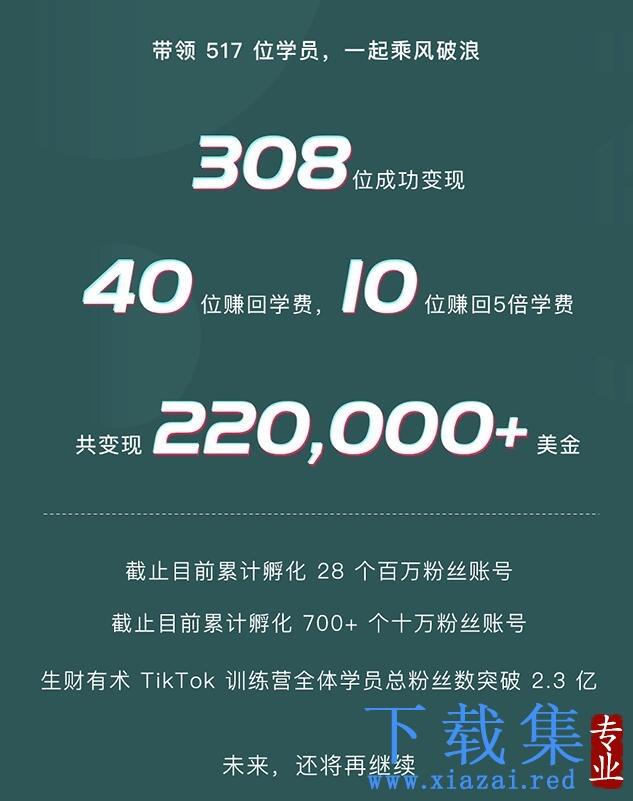 TK增长会·TikTok第五期训练营结营,带你玩赚TikTok,40天变现22万美金  第2张