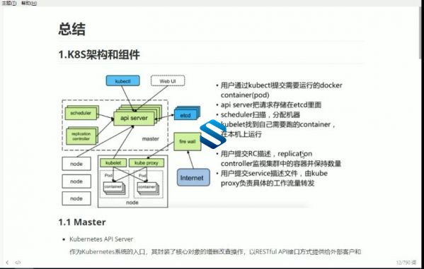 华为云计算 PaaS微服务治理技术 K8S集群实战+Docker容器化+持续集成与容器管理  第2张