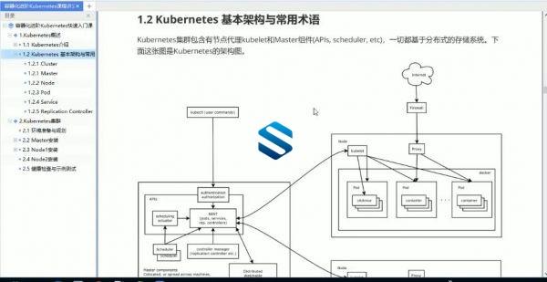 华为云计算-PaaS微服务治理技术-K8S集群实战+Docker容器化+持续集成与容器管理