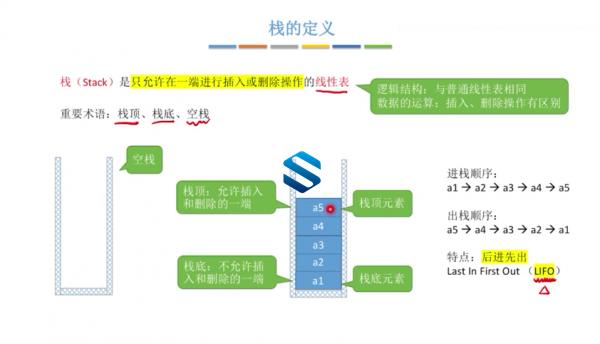 新版计算机专业课 四大金刚 33G计算机网络+操作系统+组成原理+数据结构课程 必备基础  第4张