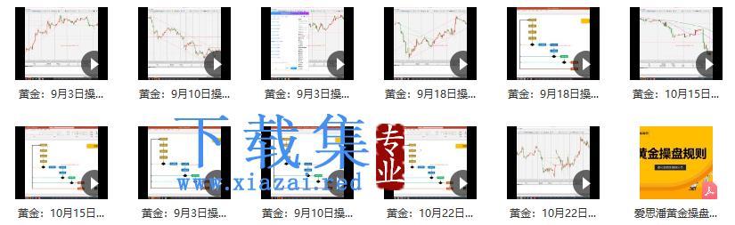 爱思潘交易练功房-黄金操盘规则2021年操盘直播录像