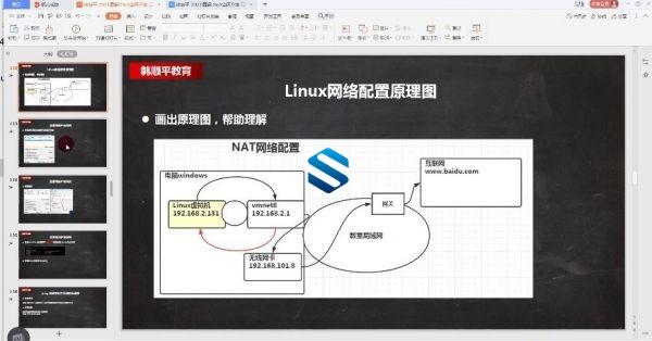 Linux应用基础+Linux内核升级+系统权限规划与运维课程 韩顺平老师Linux最新力作课程  第4张