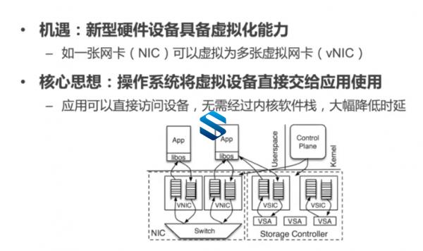 劝退级操作系统课程!新时代计算机内功心法必修课 基于全新理念打造现代化操作系统  第3张