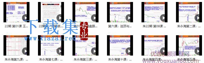 量学云讲堂朱永海慢牛开启-第22期
