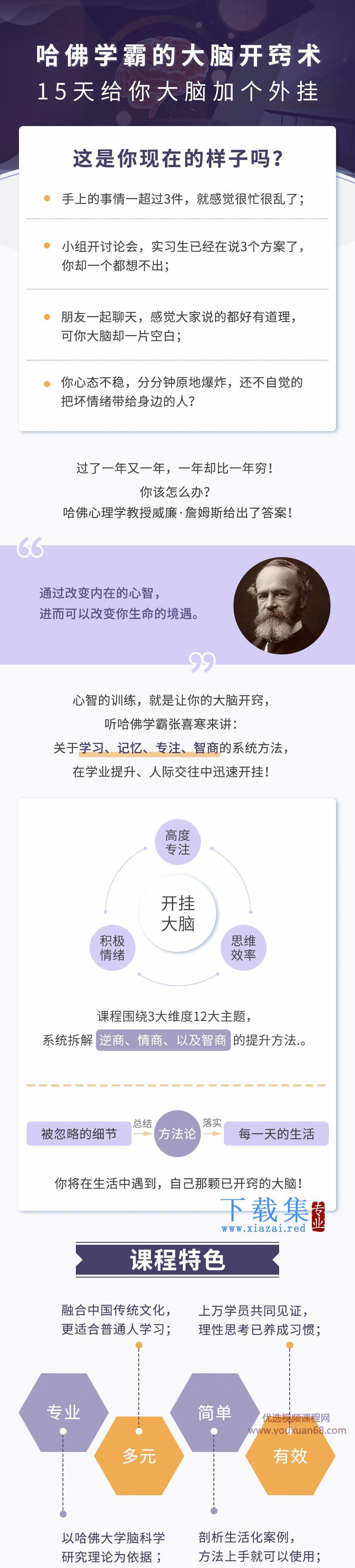 张喜寒:哈佛心智训练课15天打造效率翻倍的心智模式