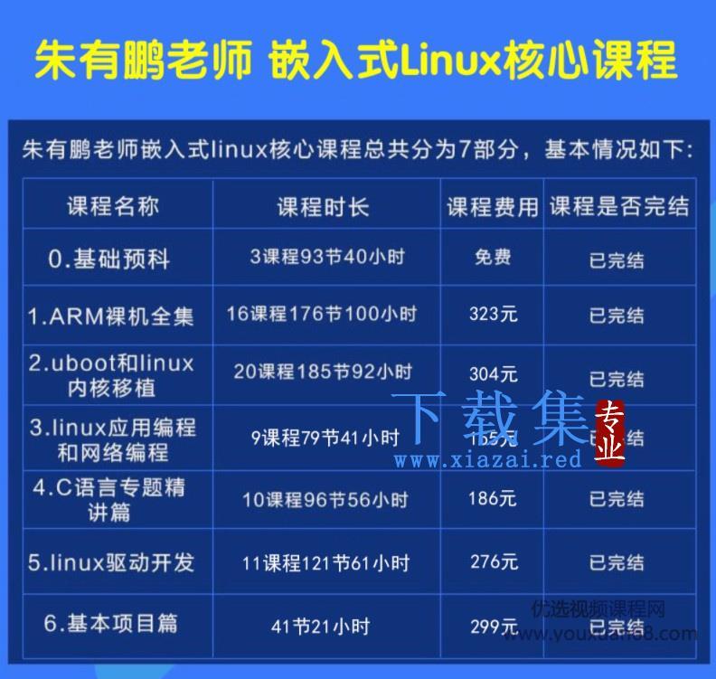 朱有鹏嵌入式linux核心全套课程,开发课程从入门到大神  第1张