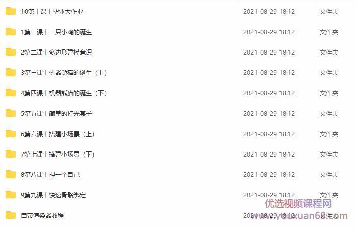 【ZXX】C4D卡通形象建模21天打卡2021年9月结课【画质高清有素材】  第2张