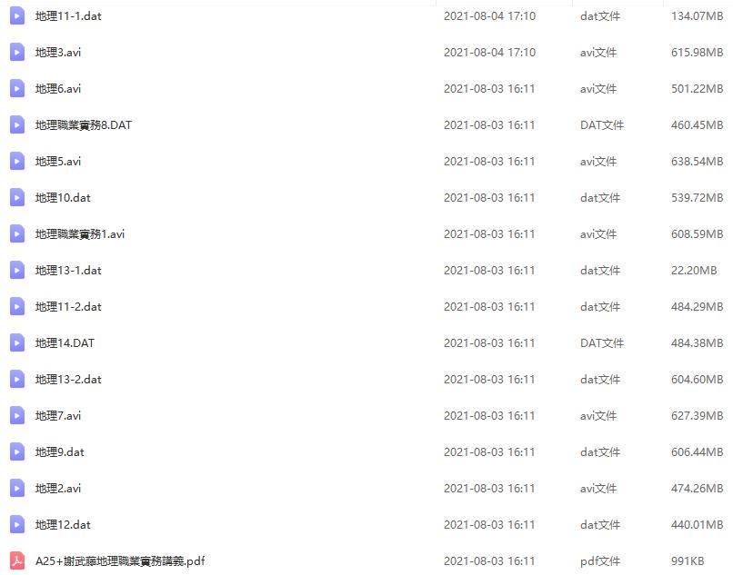 谢武藤-地理职业实务课程录像14集