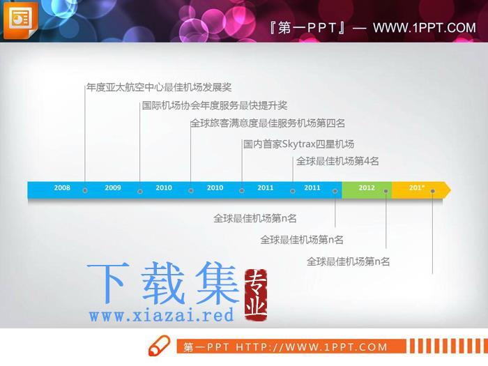 两张清新蓝绿PPT时间轴  第1张