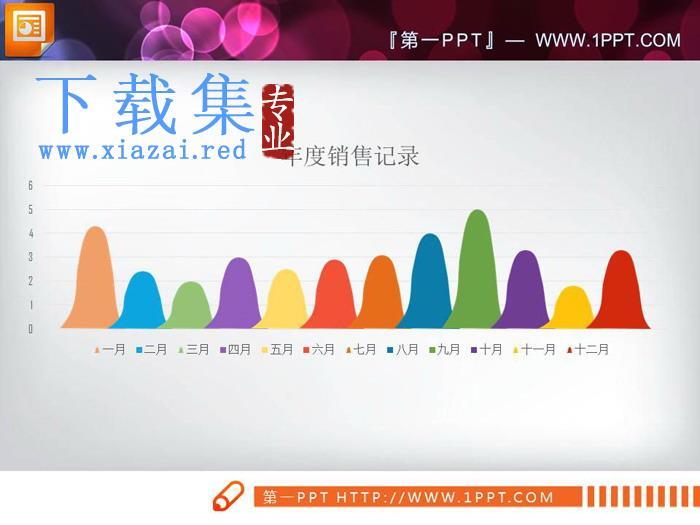 彩色锥型PPT柱状图  第1张