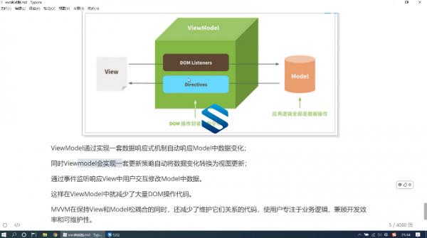 Vue.js全家桶及源码解析实战教程 进阶VUE组件化开发与项目最佳实践