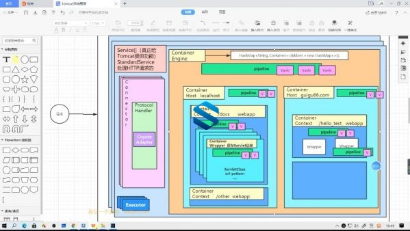 2021最新设计模式超级详解+Tomcat架构源码分析+Spring源码分析 资深级设计模型课程