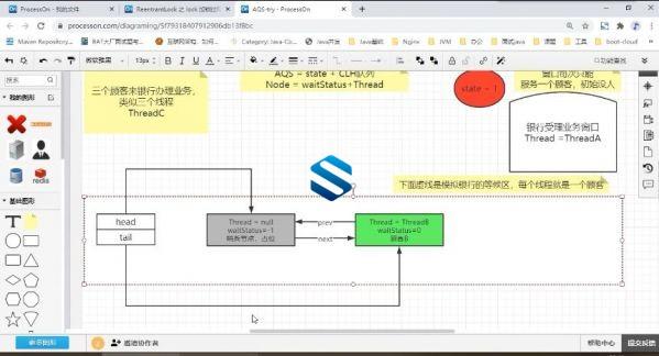 企业级超高并发与高可用架构实现 JUC高并发编程 Java.Util.Concurrent源码+原理解析  第4张