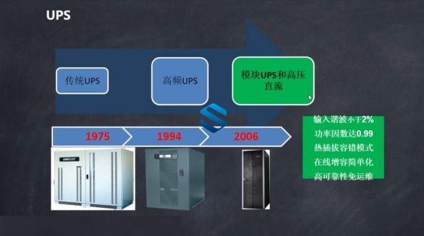大型企业级数据中心DC供电系统设计+冗余架构+电源系统 系统集成高级干货课程