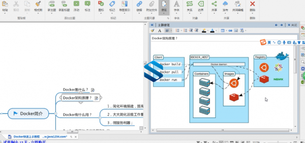 Docker Compose编排微服务+私有仓库+DockerFile构建自定义镜像 Docker高级应用课程