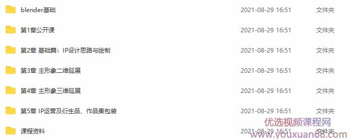 2021李舜IP形象设计全解实战班第2期  第5张
