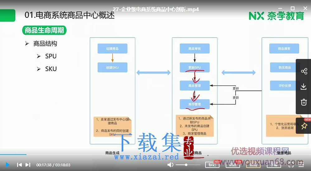 《奈学教育P7架构师1期》全面培养一线大厂P7级别架构师综合能力  第2张