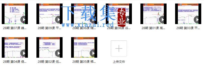 量学云讲堂朱永海慢牛开启-第28期